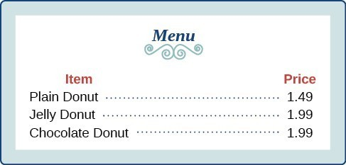 A menu of donut prices from a coffee shop where a plain donut is $1.49 and a jelly donut and chocolate donut are $1.99.