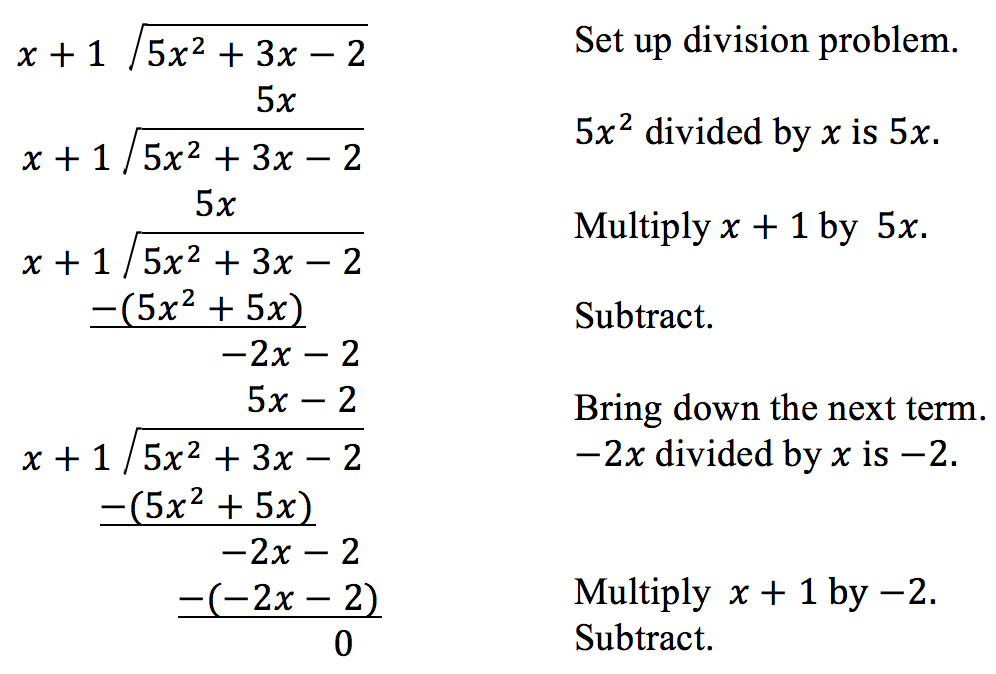 Set up the division problem. 5x squared divided by x is 5x. Multiply x plus 1 by 5x. Subtract. Bring down the next term. Negative 2x divded by x is negative 2. Multiply x + 1 by negative 2. Subtract.