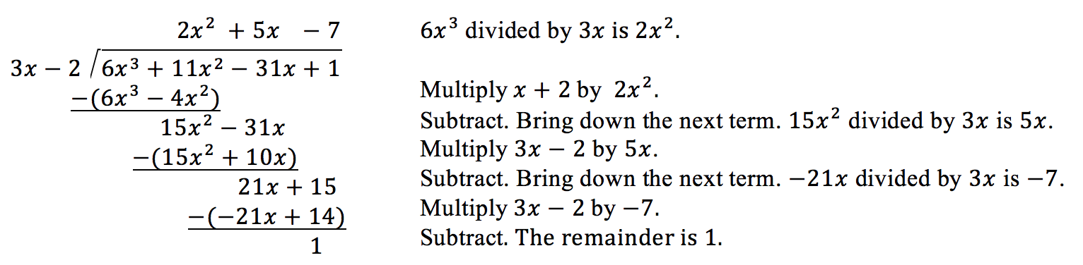 6x cubed divided by 3x is 2x squared. Multiply the sum of x and 2 by 2x squared. Subtract. Bring down the next term. 15x squared divided by 3x is 5x. Multiply 3x minus 2 by 5x. Subtract. Bring down the next term. Negative 21x divided by 3x is negative 7. Multiply 3x minus 2 by negative 7. Subtract. The remainder is 1.