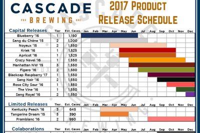 2017 Cascade Bottle Release Calendar