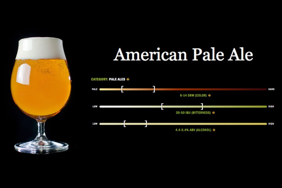 Pale ale info chart