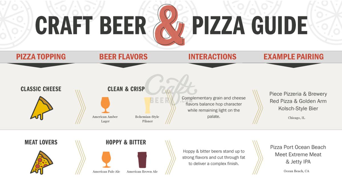 Craft Beer Tasting Tips
