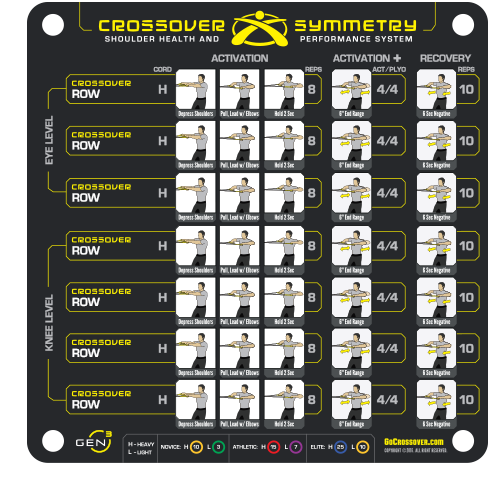 Crossover Symmetry Workout Chart