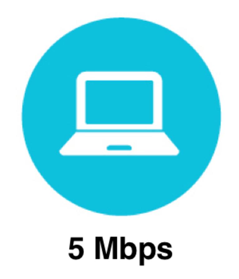 5 Mbps Internet