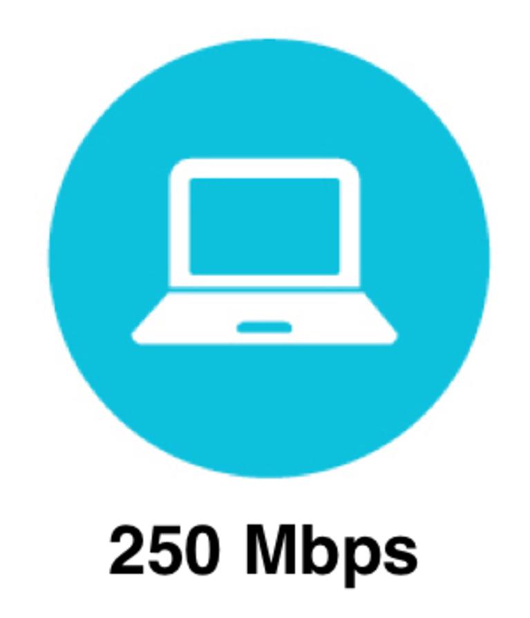 250 Mbps Internet