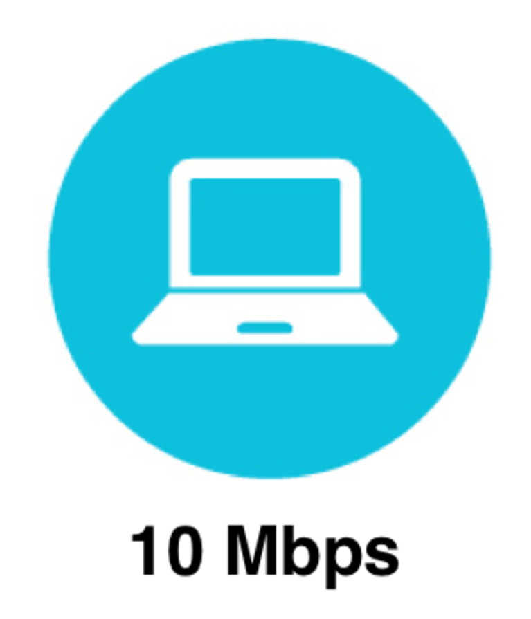 Entry Level Business Internet