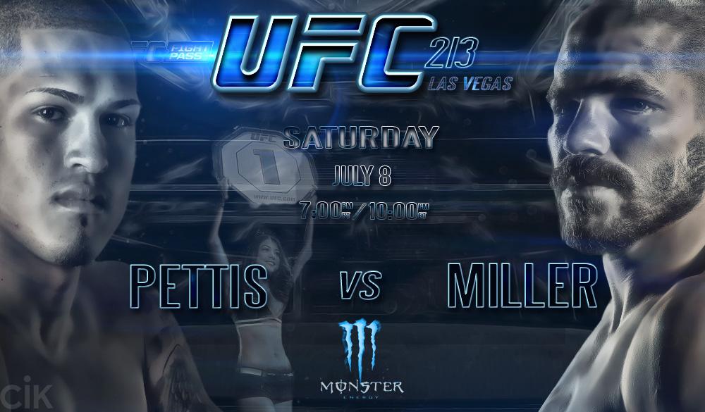 Image result for Anthony Pettis vs. Jim Miller