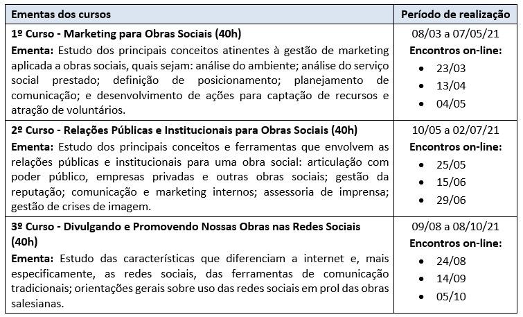 Cronograma Curso Marketing Social RSB