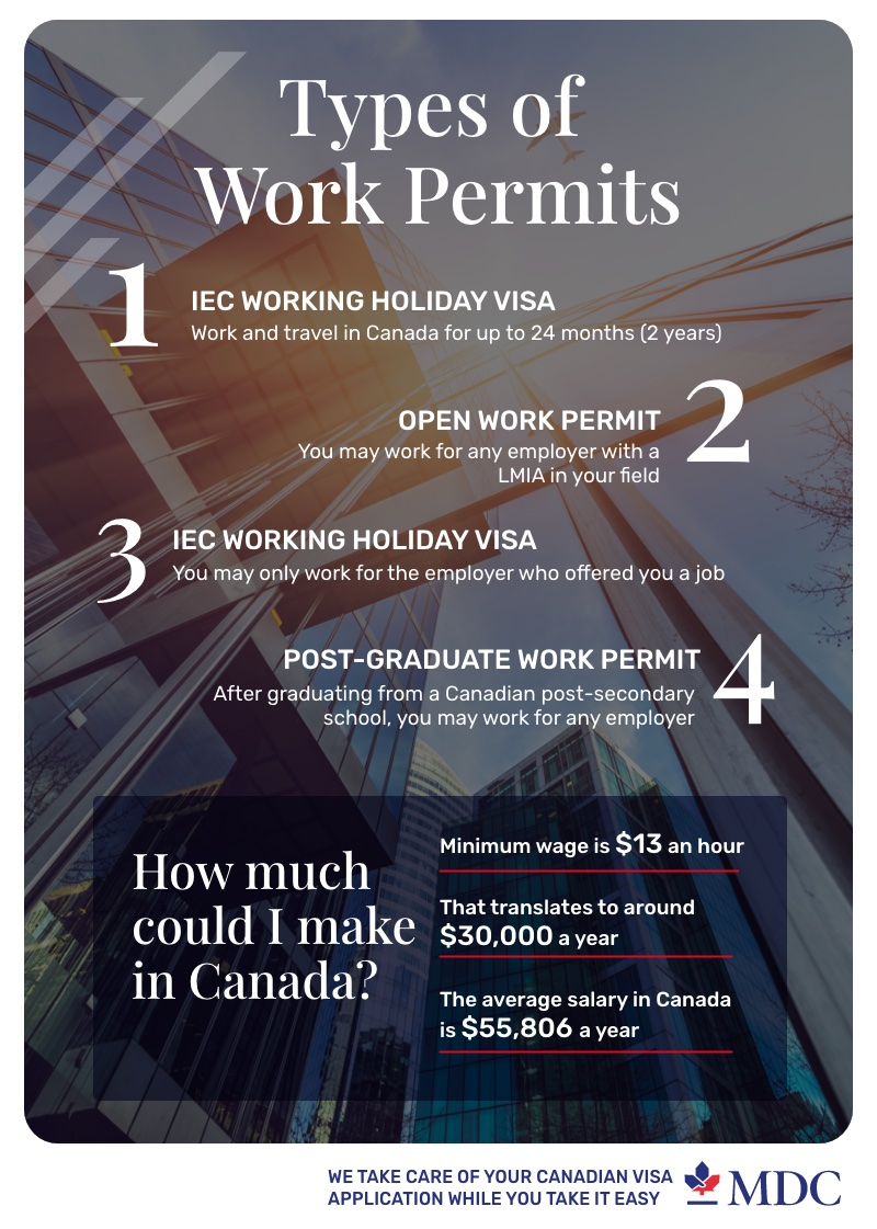 Types-of-Work-Permits