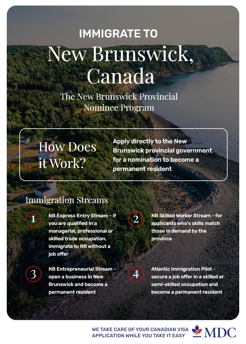 Immigrate-to-New-Brunswick-Canada
