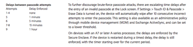Passcode delays are enforced by the Secure Enclave in A7 and newer devices. (Apple)