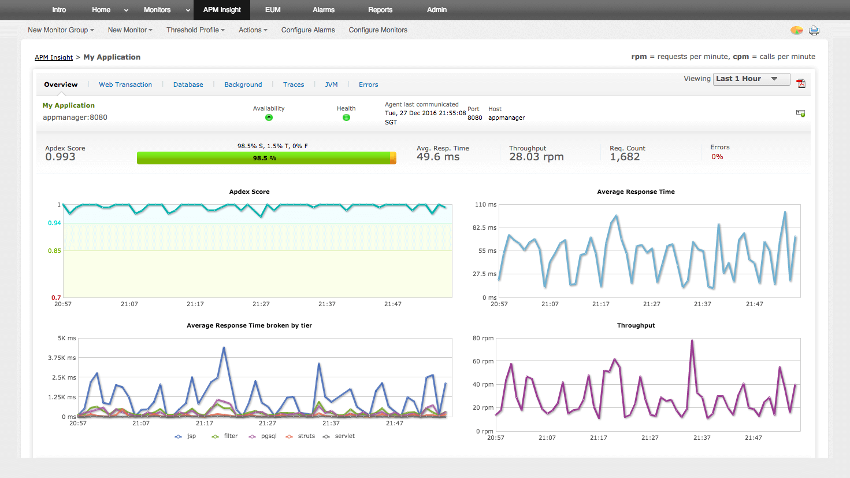 ManageEngine vulnerability