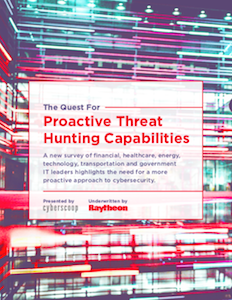 CyberScoop report on threat hunting capabilities