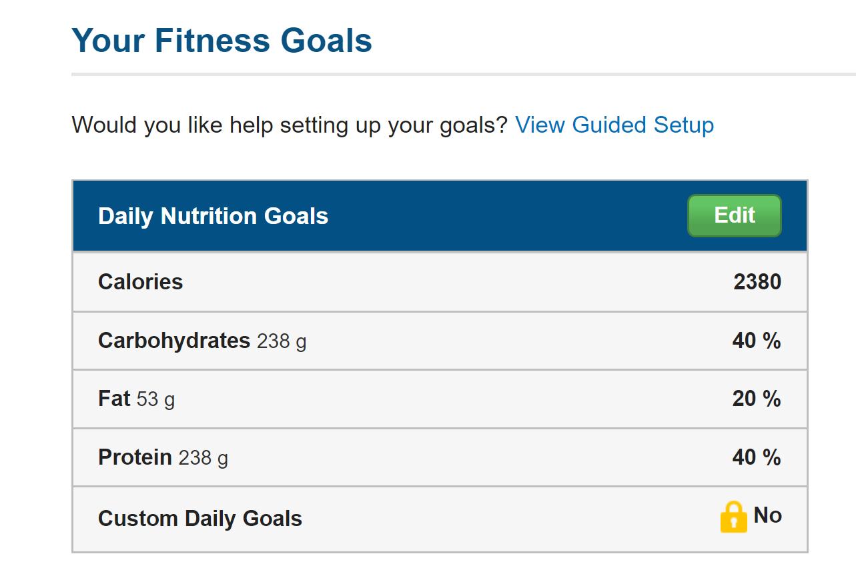 macro calorie goals