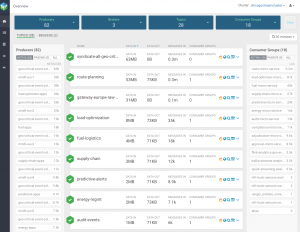 Hortonworks – Page 4 – Cloud Data Architect