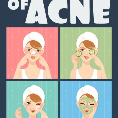 Cover Getting Rid Of Acne