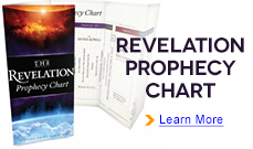 Revelation Prophecy Chart - Learn More