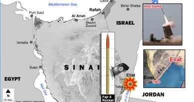 חיסולו של האיש מס' 3 בפיקוד ISIS בחצי האי סיני, אבו מוחמד אל מקדיסי הביא לירי הטילים על אשקלון ואילת