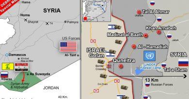 איך ארצות הברית מסרה את גבולות סוריה עם ישראל וירדן בידי הרוסים, ואיך  הרוסים מוסרים אותם לידי הצבא הסורי, האיראני וחיזבאללה