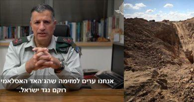 פשר העמימות הישראלית לגבי המתרחש בעוטף עזה-חזית מס' 3 של איראן וחיזבאללה נגד ישראל
