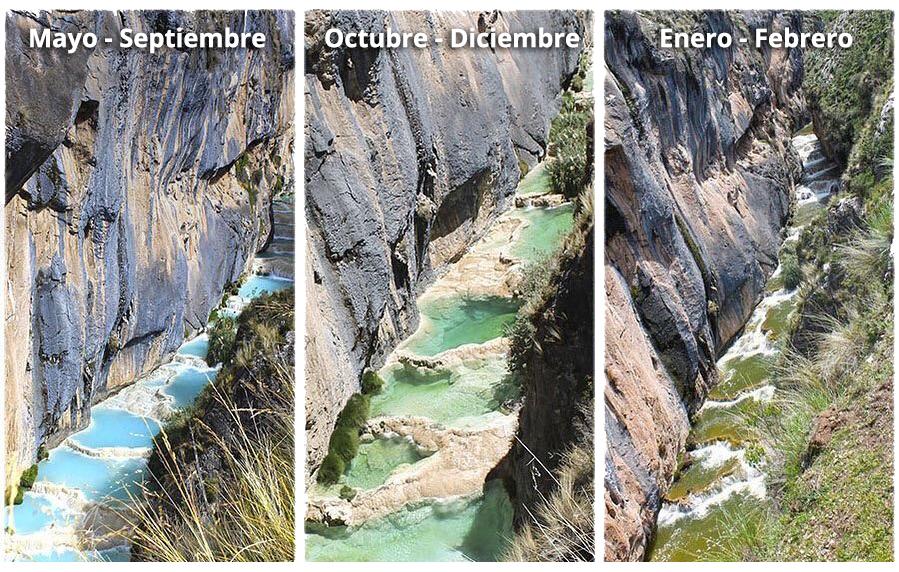 Aguas turquesas dependiendo de la época del año