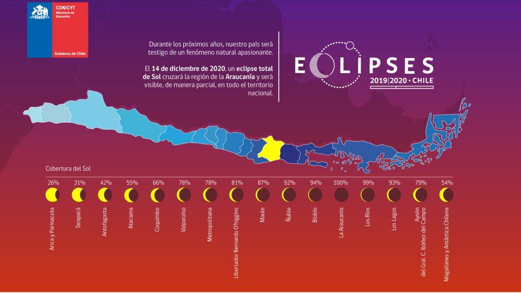 Mapa del eclipse solar 2020 en Chile