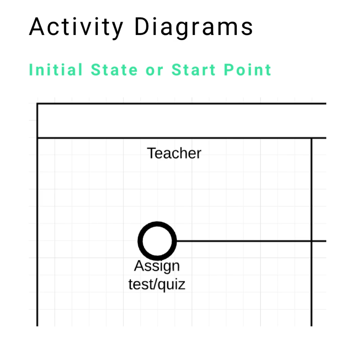 Elements of a uml activity diagram we have an initial state represented by that thick circle that has the white circle in the middle of it in an activity diagram this is how you represent pooptronica Gallery