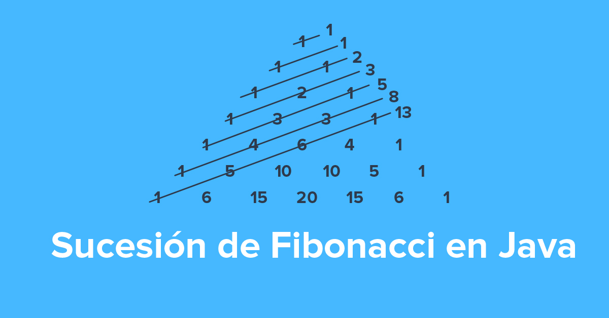 Sucesión de Fibonacci en Java