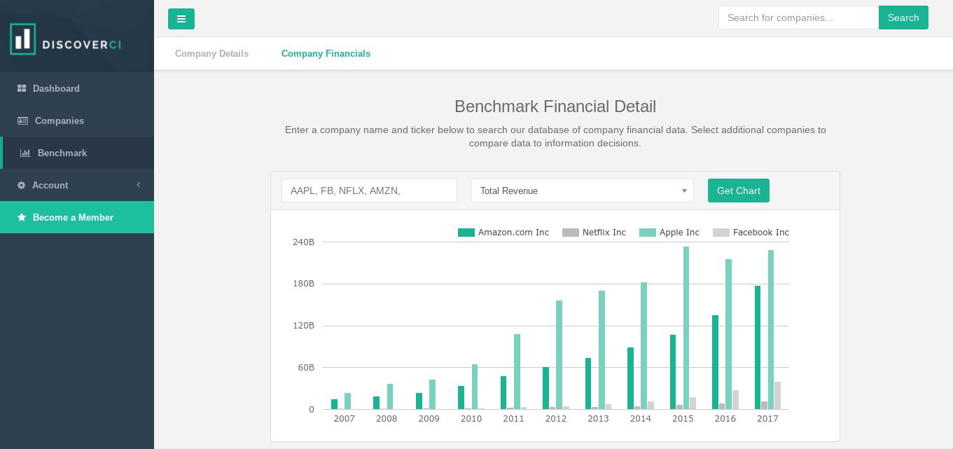 Stock Analysis Photo