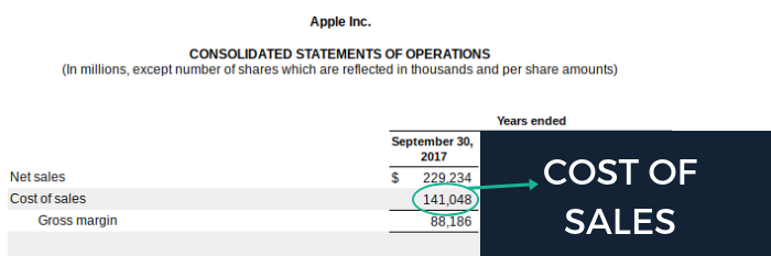 Apple (AAPL) 2017 Cost of Sales