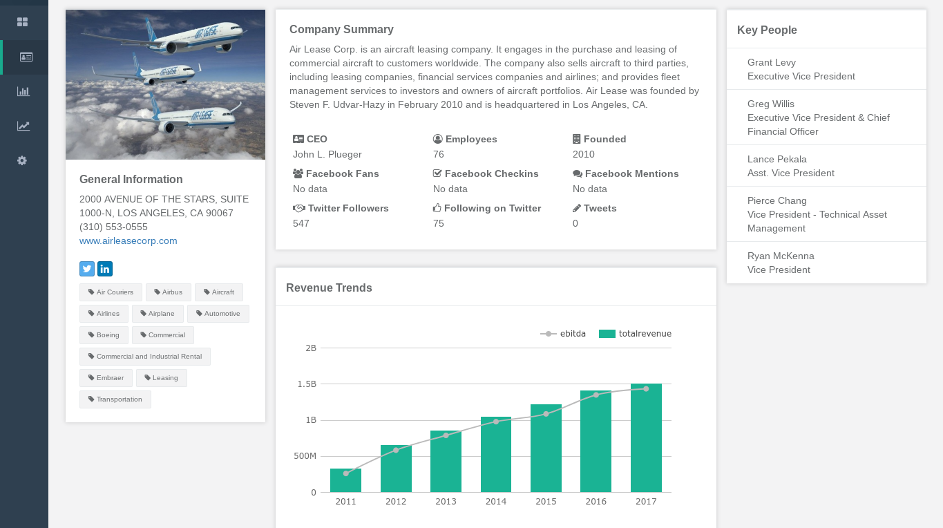 Company Profile for Air Lease Corp. (ticker: AL) from DiscoverCI.com
