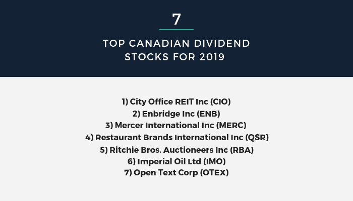 7+top+canadian+dividend+stocks+for+2019