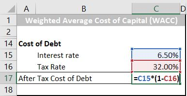 Step 3: Calculate cost of debt