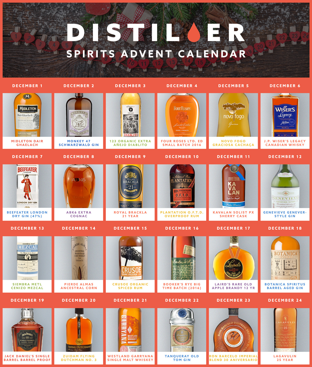 Distiller Advent Calendar
