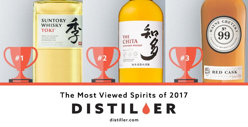 Distiller in 2017: Most Viewed