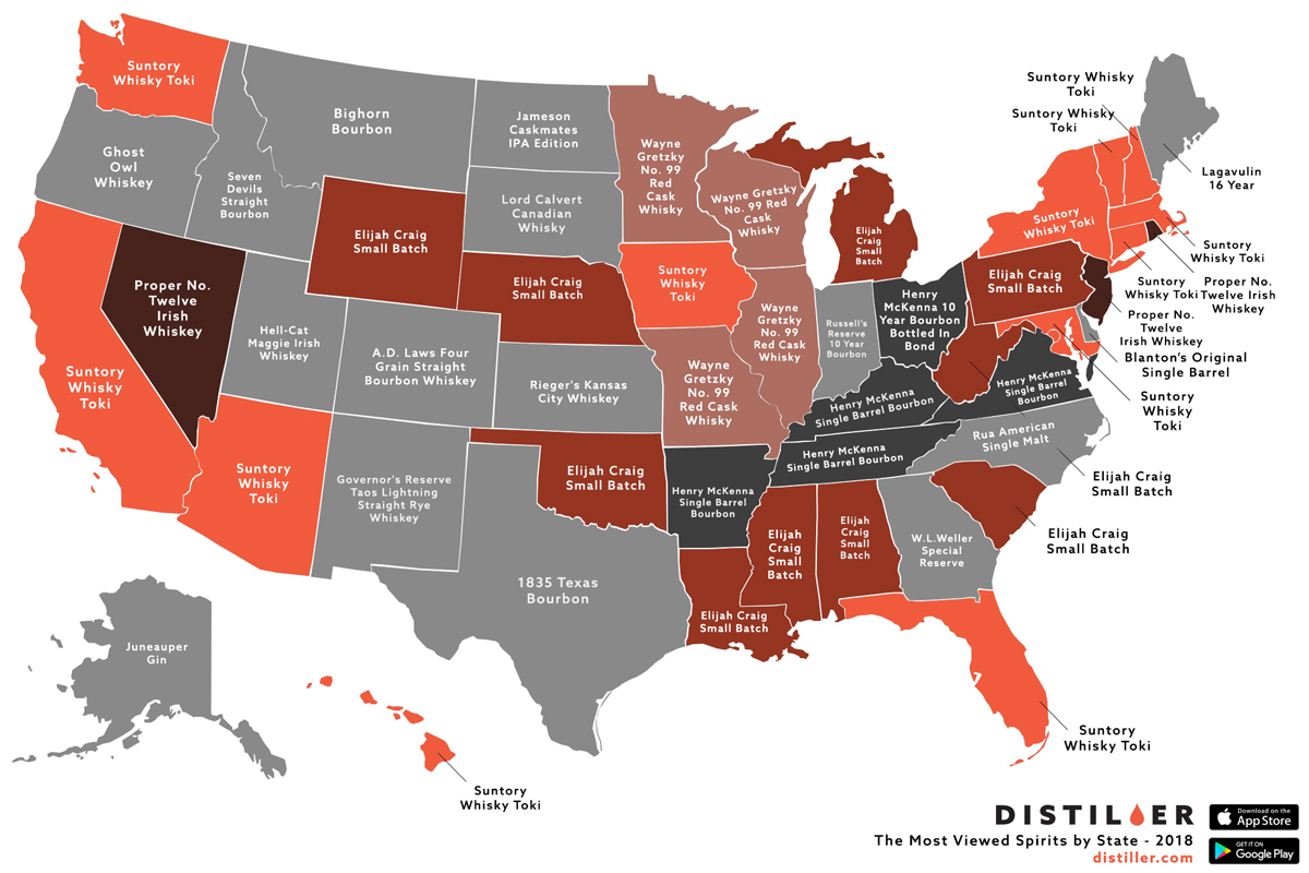 Distiller in 2018: The United States
