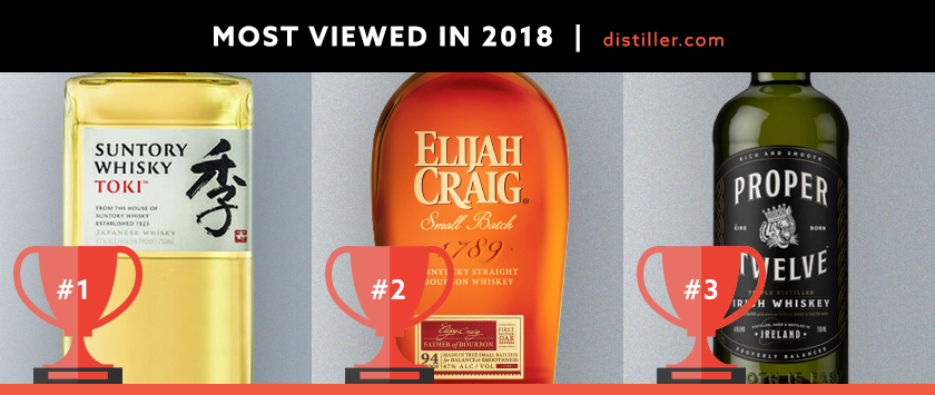 Distiller in 2018: Most Viewed Spirits