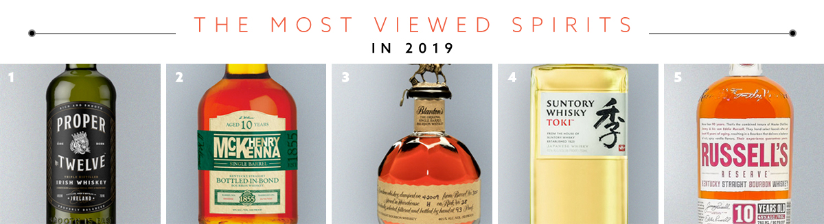The Top Spirits Around The World in 2019 | Distiller