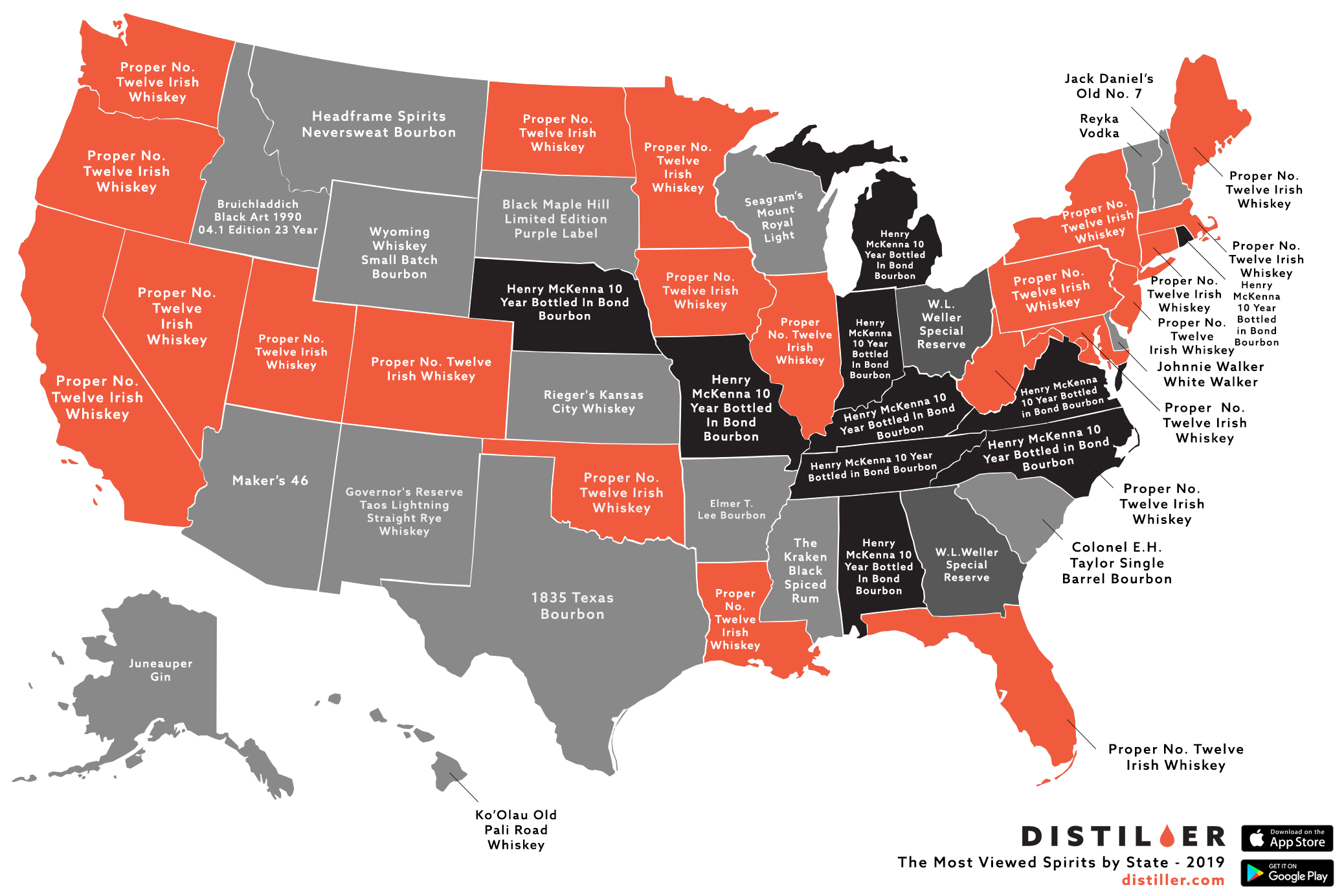 The Top Spirits By State in 2019 | Distiller