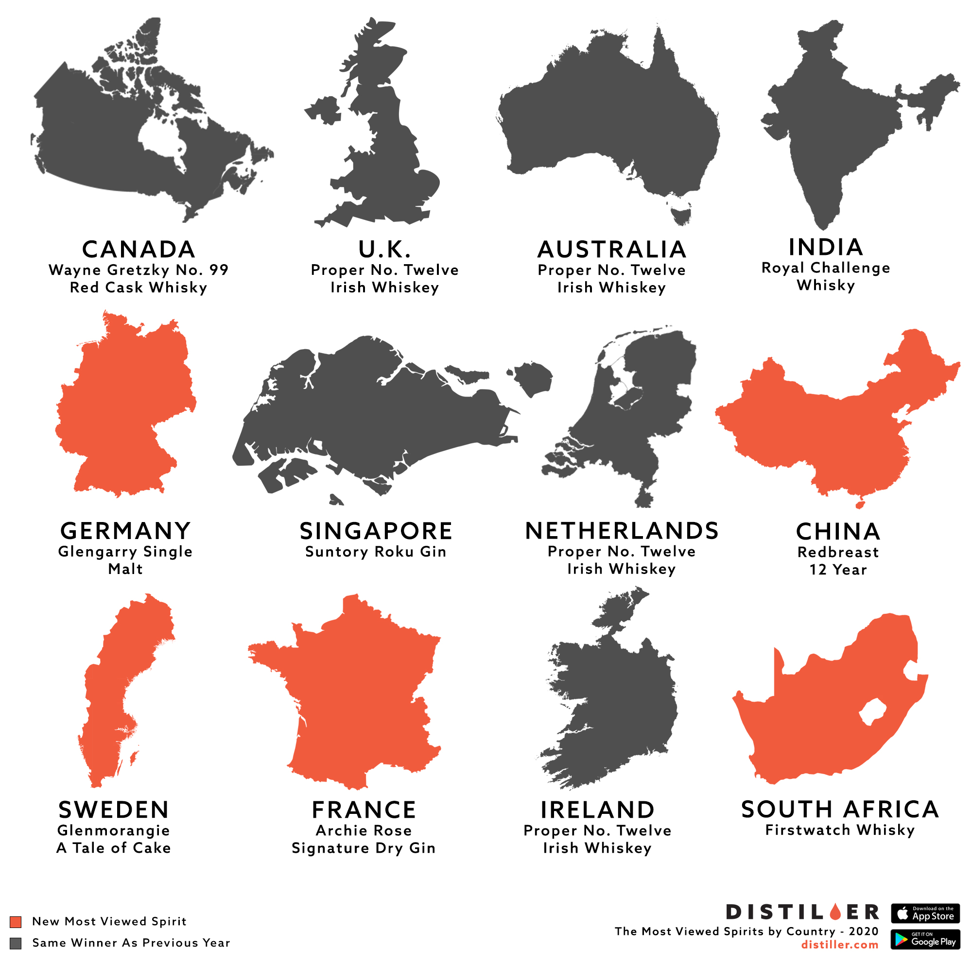 Distiller in 2020: The Top Spirits By Country