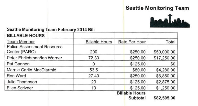 Seattle Monitoring Team Invoice February 2014