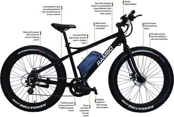 Picture of Rambo 750W Matte Black Fat Bike