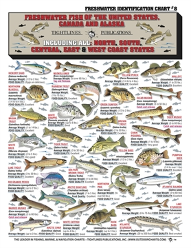 Picture of Tightlines Fish ID Chart #8 Freshwater