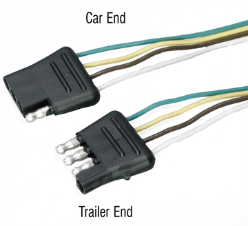 Picture of Wesbar 4-Way Trunk Connector