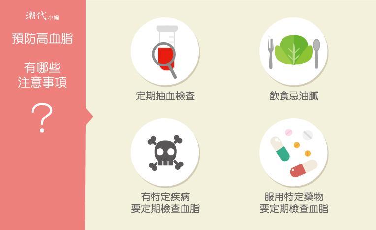 預防高血脂