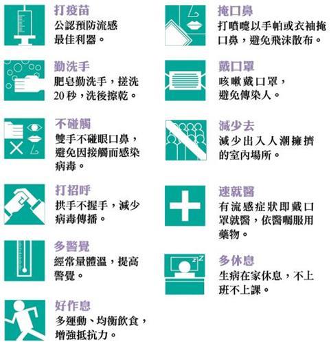 預防流感的方法