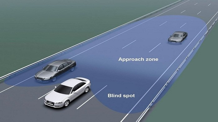 "Getting Ready for Your DMV Driving Test: What Is ""Blind"" Spot? - driver-start.com"