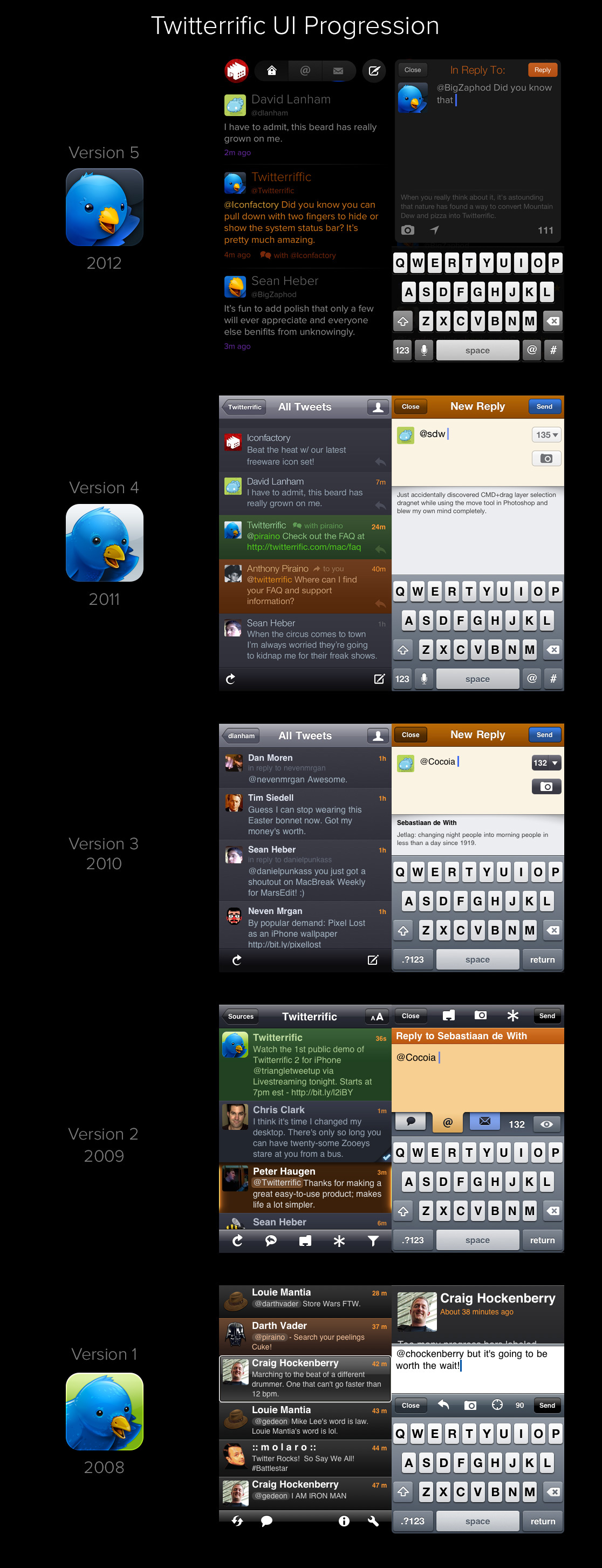 Twitterrific-UI-Progression.jpg