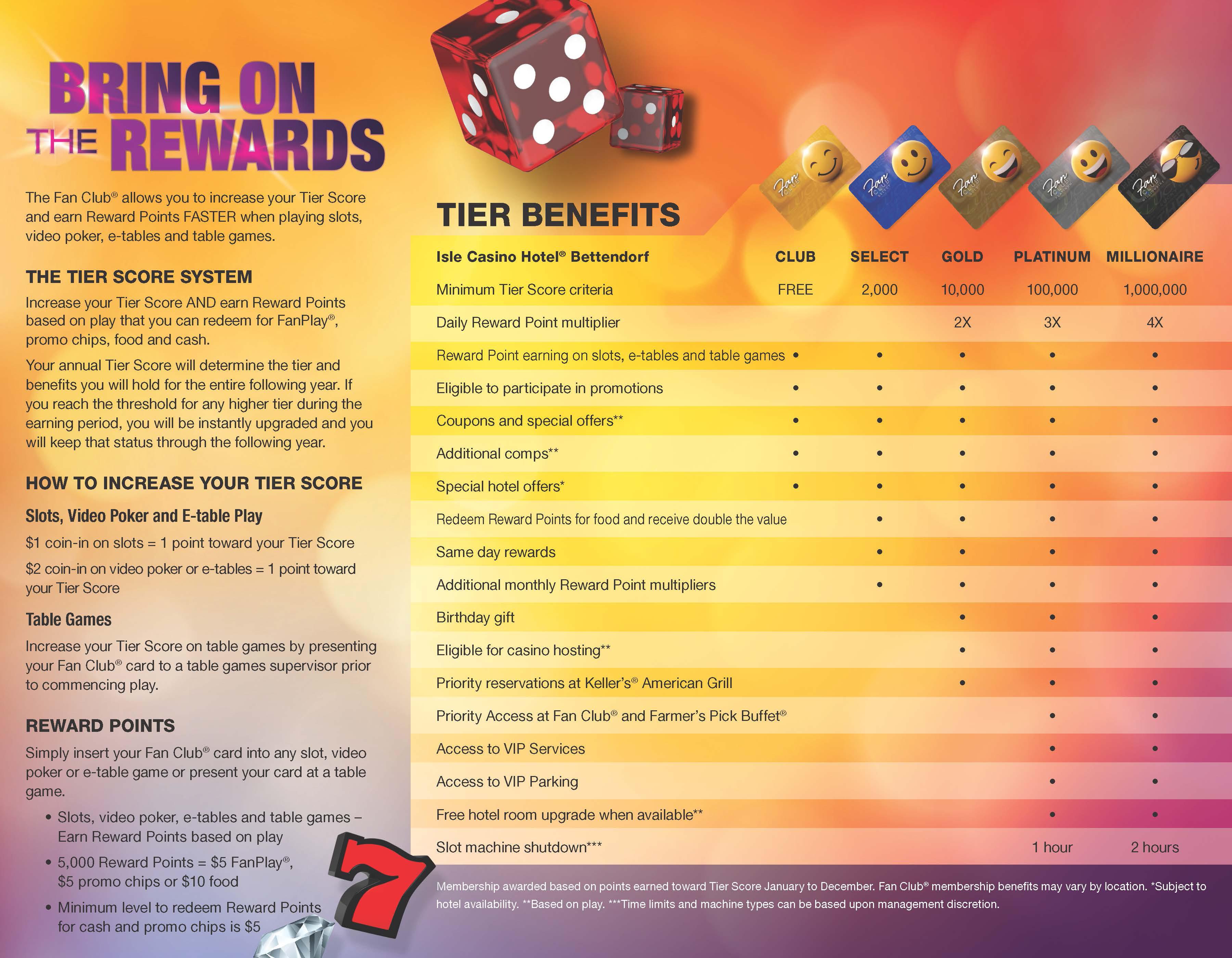 Fan Club Chart Explaining Rewards Tiers