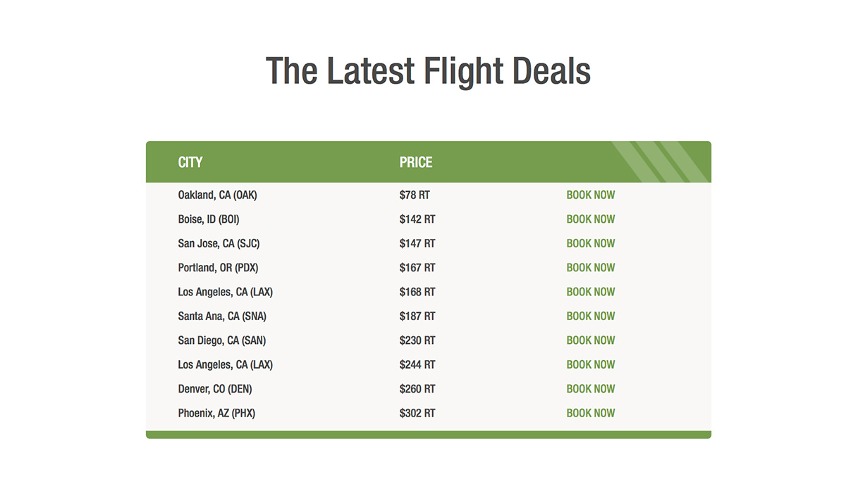 A flight table with for The latest flight deals for different cities with prices.